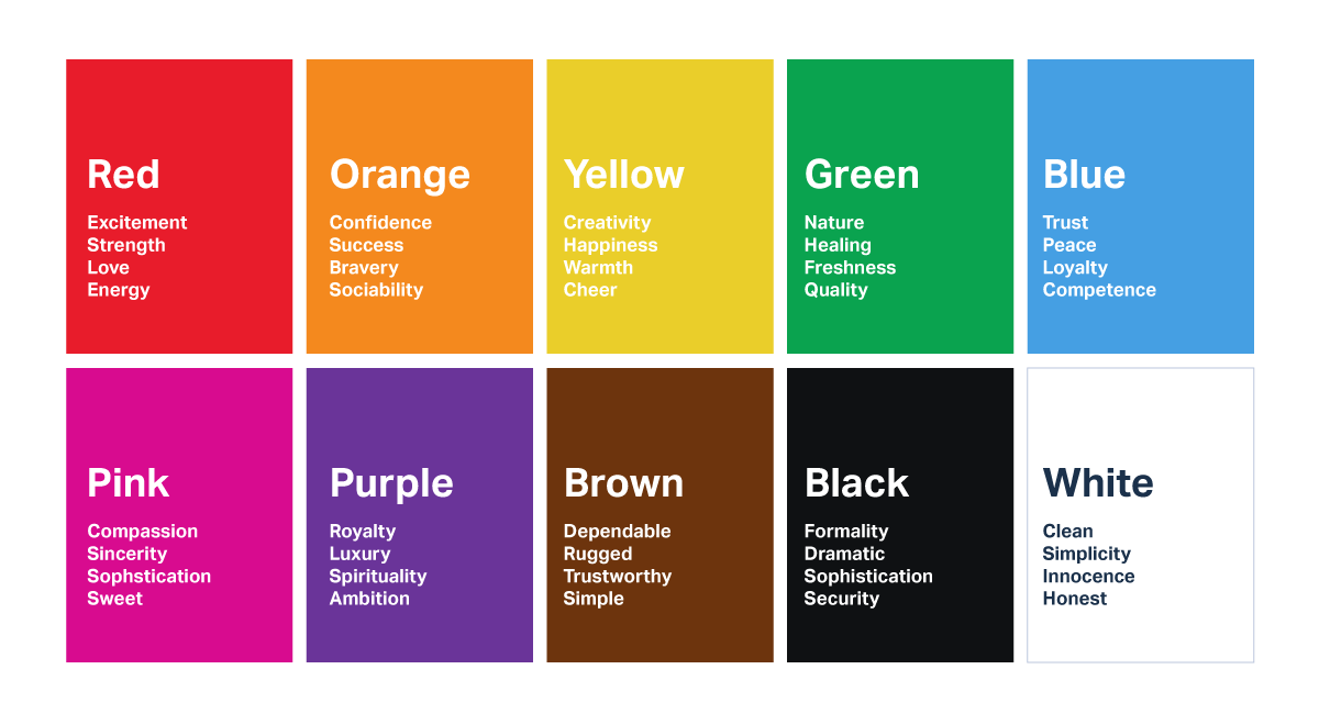 A reference of emotional effect of different colors